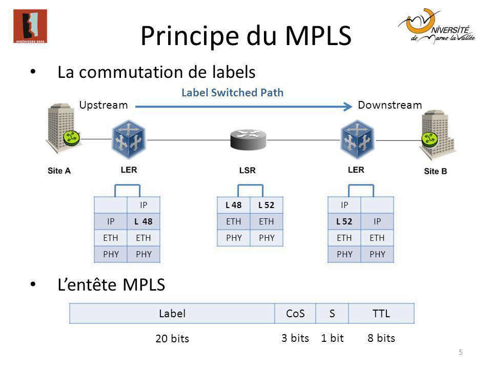 Principe du MPLS 5 La commutation de labels Lentête MPLS Label Switched Path IP L 48 ETH PHY IP L 52IP ETH PHY L 48L 52 ETH PHY LabelCoSSTTL 20 bits 3
