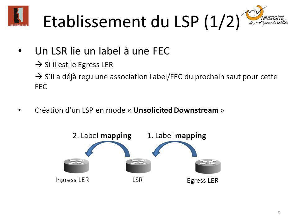 Etablissement du LSP (1/2) 9 Un LSR lie un label à une FEC Si il est le Egress LER Sil a déjà reçu une association Label/FEC du prochain saut pour cet
