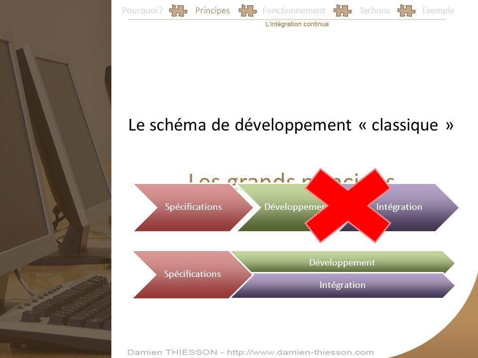Pourquoi ?PrincipesFonctionnementTechnosExemple Les grands principes Le schéma de développement « classique » SpécificationsDéveloppementIntégration D