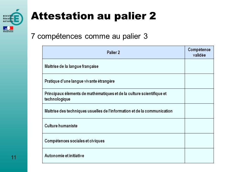 Attestation au palier 2 7 compétences comme au palier 3 Palier 2 Compétence validée Maîtrise de la langue française Pratique d'une langue vivante étra
