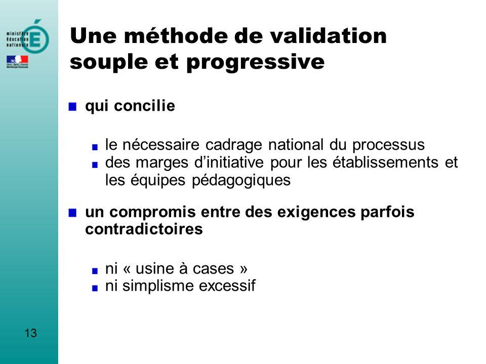 Une méthode de validation souple et progressive qui concilie le nécessaire cadrage national du processus des marges dinitiative pour les établissement