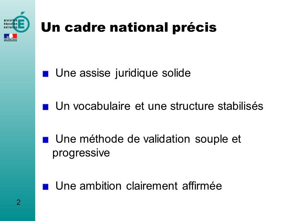 2 Un cadre national précis Une assise juridique solide Un vocabulaire et une structure stabilisés Une méthode de validation souple et progressive Une