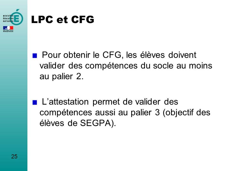 LPC et CFG Pour obtenir le CFG, les élèves doivent valider des compétences du socle au moins au palier 2. Lattestation permet de valider des compétenc