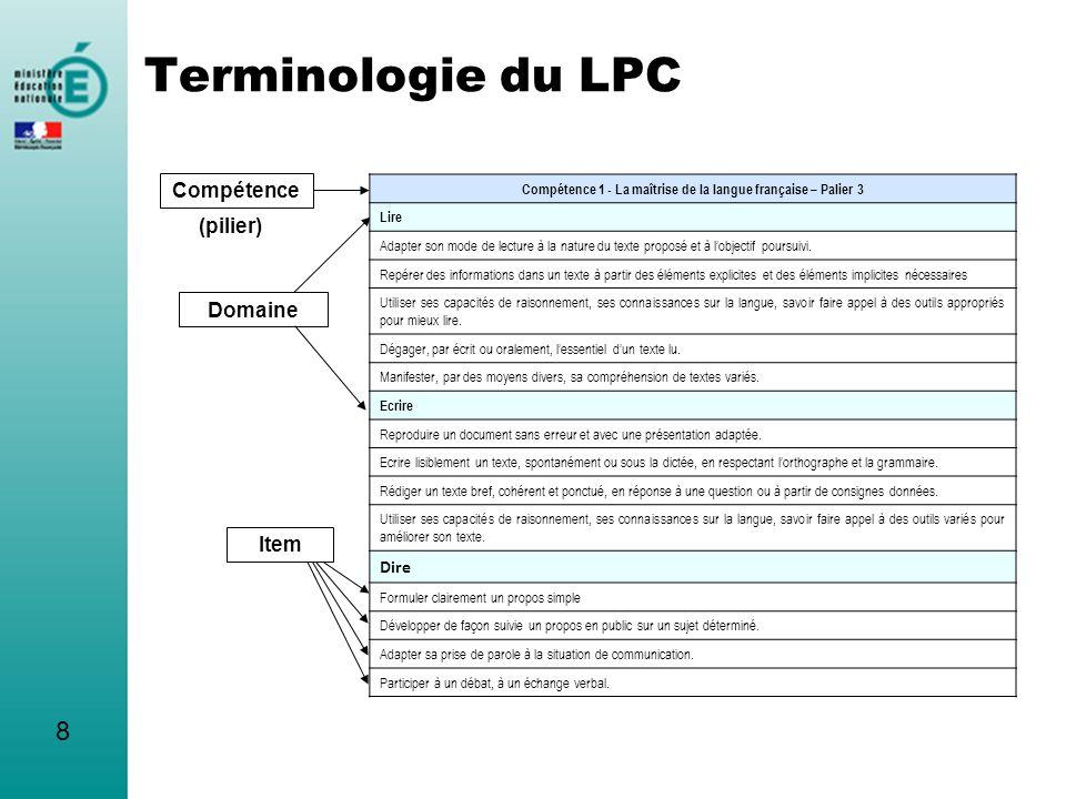Terminologie du LPC 8 Domaine Item Compétence 1 - La maîtrise de la langue française – Palier 3 Lire Adapter son mode de lecture à la nature du texte