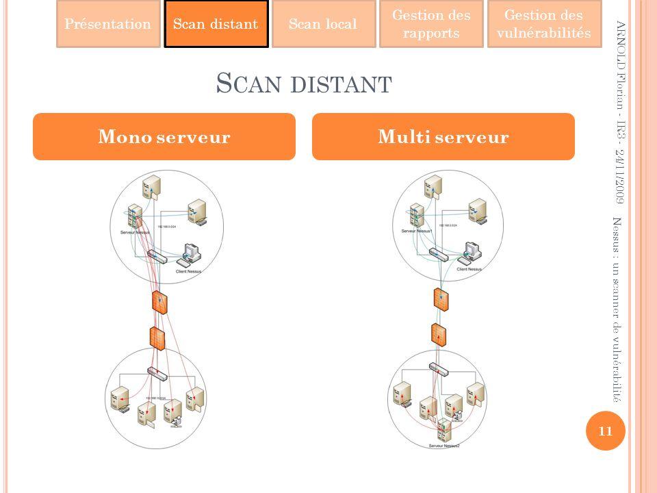 PrésentationScan distantScan local Gestion des rapports Gestion des vulnérabilités S CAN DISTANT Mono serveurMulti serveur 11 24/11/2009 Nessus : un s