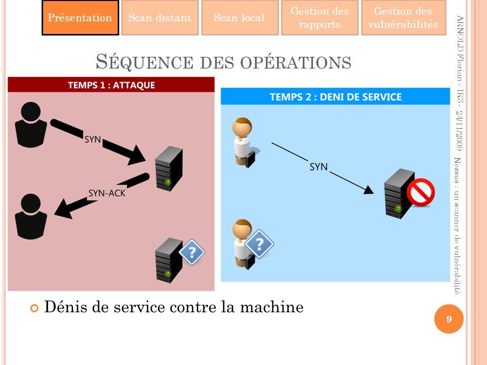 PrésentationScan distantScan local Gestion des rapports Gestion des vulnérabilités S ÉQUENCE DES OPÉRATIONS Détection des machines vivantes Scan des p