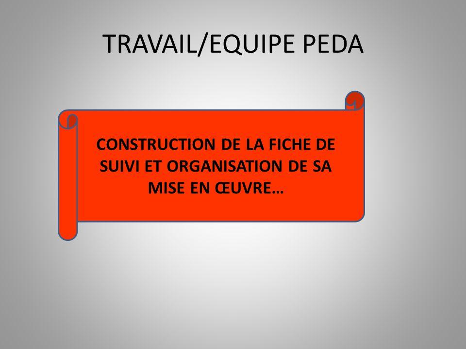 TRAVAIL/EQUIPE PEDA CONSTRUCTION DE LA FICHE DE SUIVI ET ORGANISATION DE SA MISE EN ŒUVRE…