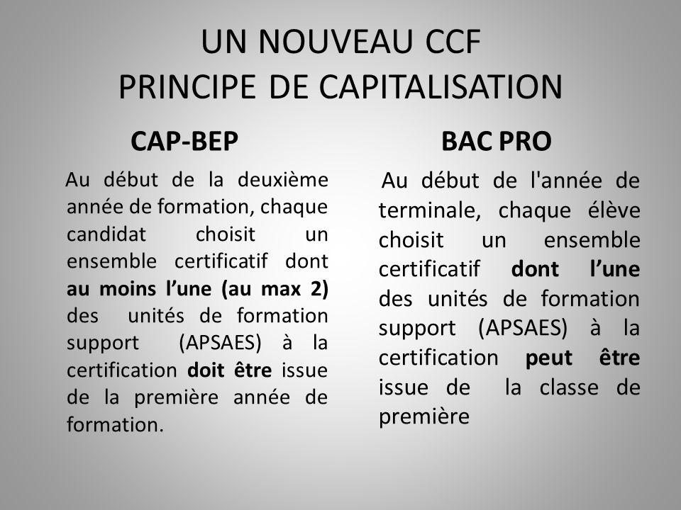EXEMPLE CAPITALISATION CCF CAP AVEC 2 MODULES DE FORMATION/AN 1ERE ANNEE CAP 2 NDE CAP DIPLÔME FINAL CAP 35H CP5 35H CP3 35H CP2 35H CP4 FICHE DE SUIVI CP2+CP3 +CP5 CP2+CP3 +CP4 CP3+CP4 +CP5 ENSEMBLE CERTIFICATIF CHOIX CANDIDAT DEBUT 2NDE