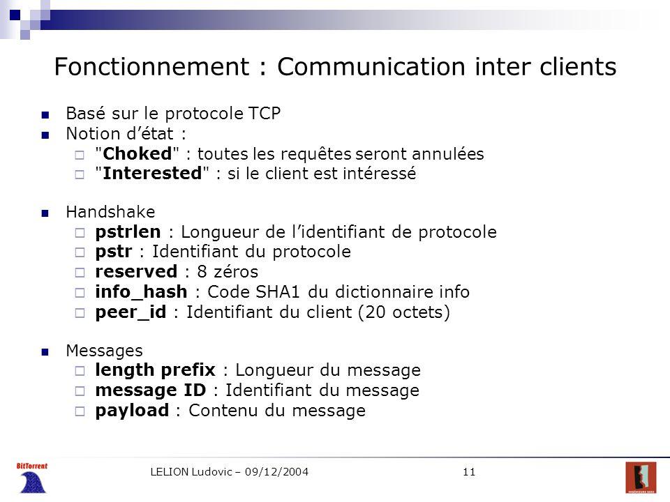 LELION Ludovic – 09/12/200411 Fonctionnement : Communication inter clients Basé sur le protocole TCP Notion détat :
