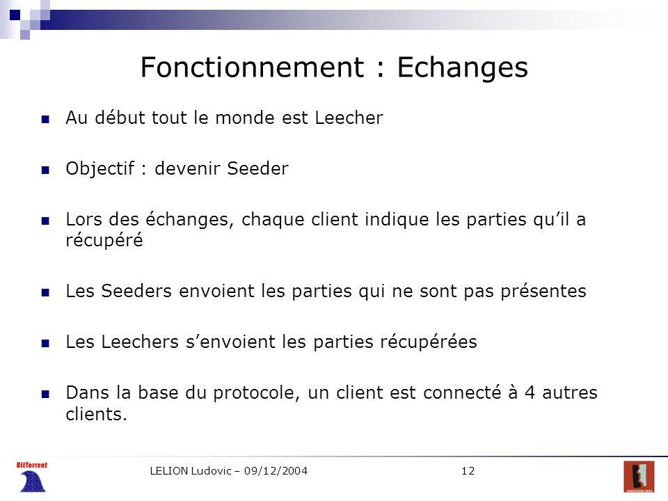 LELION Ludovic – 09/12/200412 Fonctionnement : Echanges Au début tout le monde est Leecher Objectif : devenir Seeder Lors des échanges, chaque client