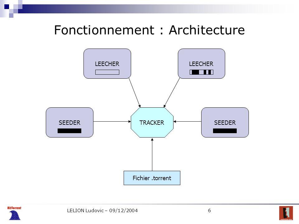 LELION Ludovic – 09/12/20046 Fonctionnement : Architecture TRACKER Fichier.torrent SEEDER LEECHER