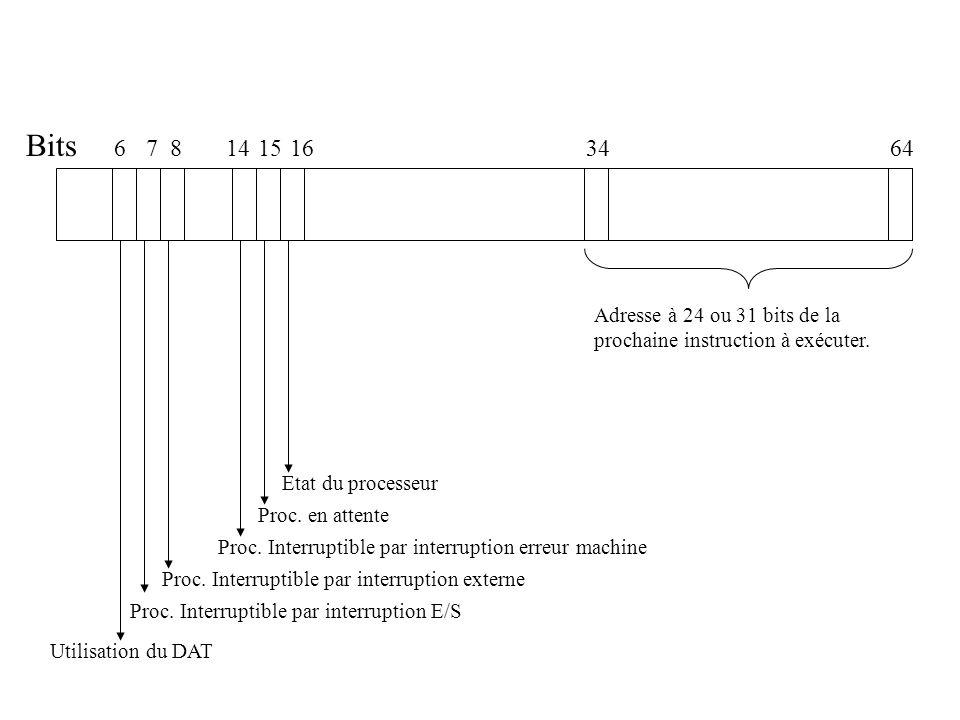 Bits 6 Utilisation du DAT 781434 Proc. Interruptible par interruption E/S Proc. Interruptible par interruption externe Proc. Interruptible par interru