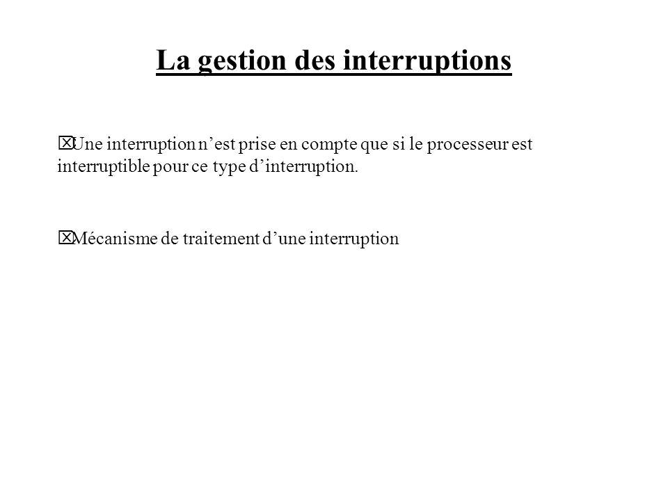 La gestion des interruptions Ö Une interruption nest prise en compte que si le processeur est interruptible pour ce type dinterruption. Ö Mécanisme de