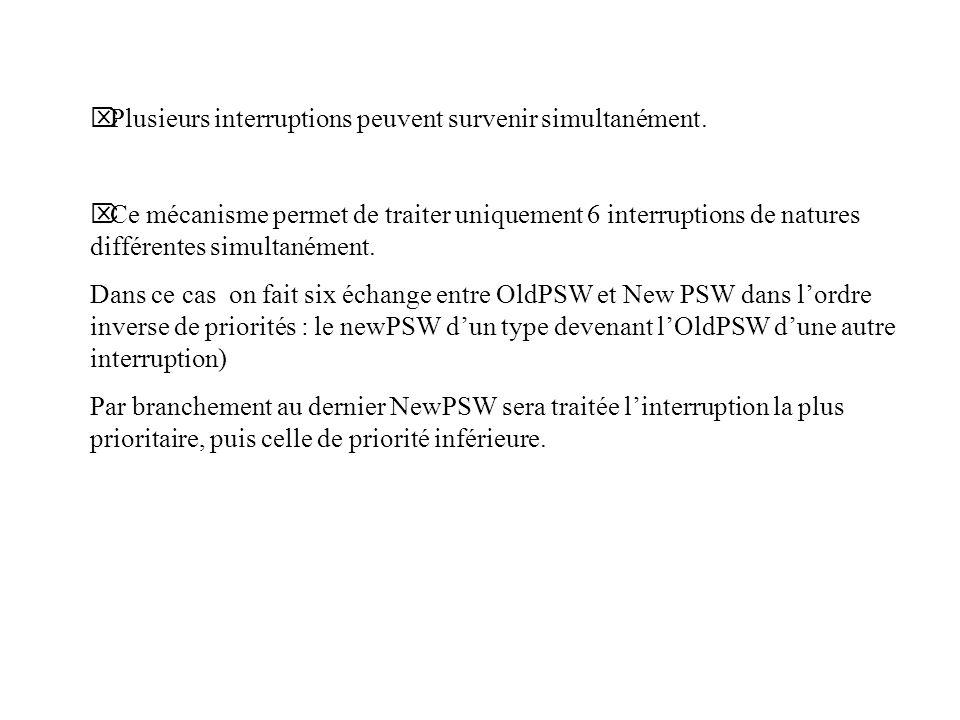 Ö Plusieurs interruptions peuvent survenir simultanément. Ö Ce mécanisme permet de traiter uniquement 6 interruptions de natures différentes simultané