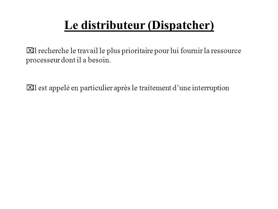 Le distributeur (Dispatcher) Ö Il recherche le travail le plus prioritaire pour lui fournir la ressource processeur dont il a besoin. Ö Il est appelé