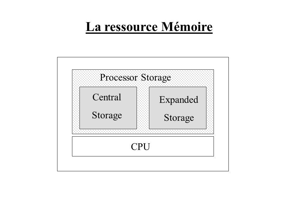 La ressource Mémoire Central Storage Processor Storage Expanded Storage CPU