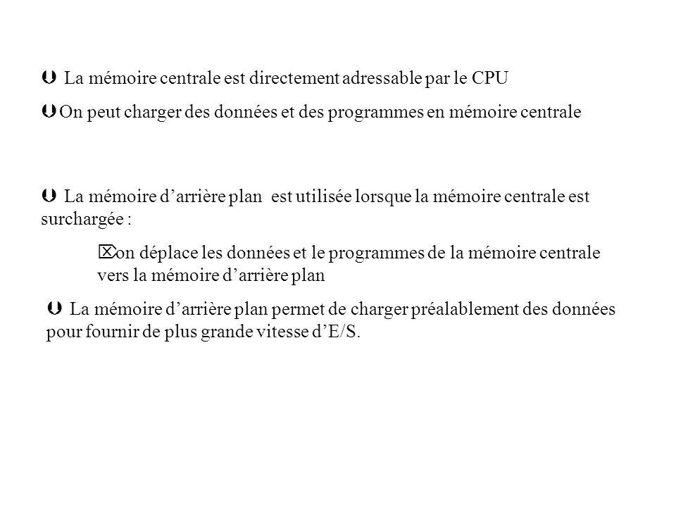 Þ La mémoire centrale est directement adressable par le CPU Þ On peut charger des données et des programmes en mémoire centrale Þ La mémoire darrière