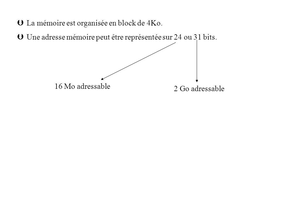 Þ La mémoire est organisée en block de 4Ko. Þ Une adresse mémoire peut être représentée sur 24 ou 31 bits. 16 Mo adressable 2 Go adressable