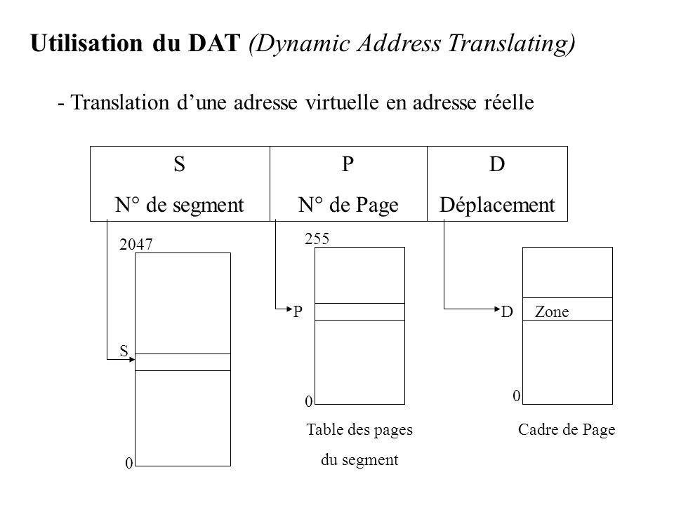 Utilisation du DAT (Dynamic Address Translating) - Translation dune adresse virtuelle en adresse réelle S N° de segment P N° de Page D Déplacement P S