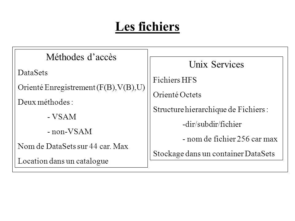 Les fichiers Méthodes daccès DataSets Orienté Enregistrement (F(B),V(B),U) Deux méthodes : - VSAM - non-VSAM Nom de DataSets sur 44 car. Max Location