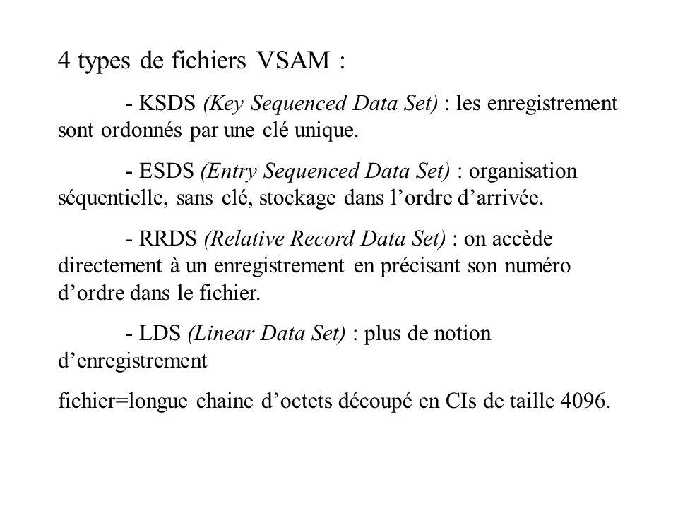 4 types de fichiers VSAM : - KSDS (Key Sequenced Data Set) : les enregistrement sont ordonnés par une clé unique. - ESDS (Entry Sequenced Data Set) :