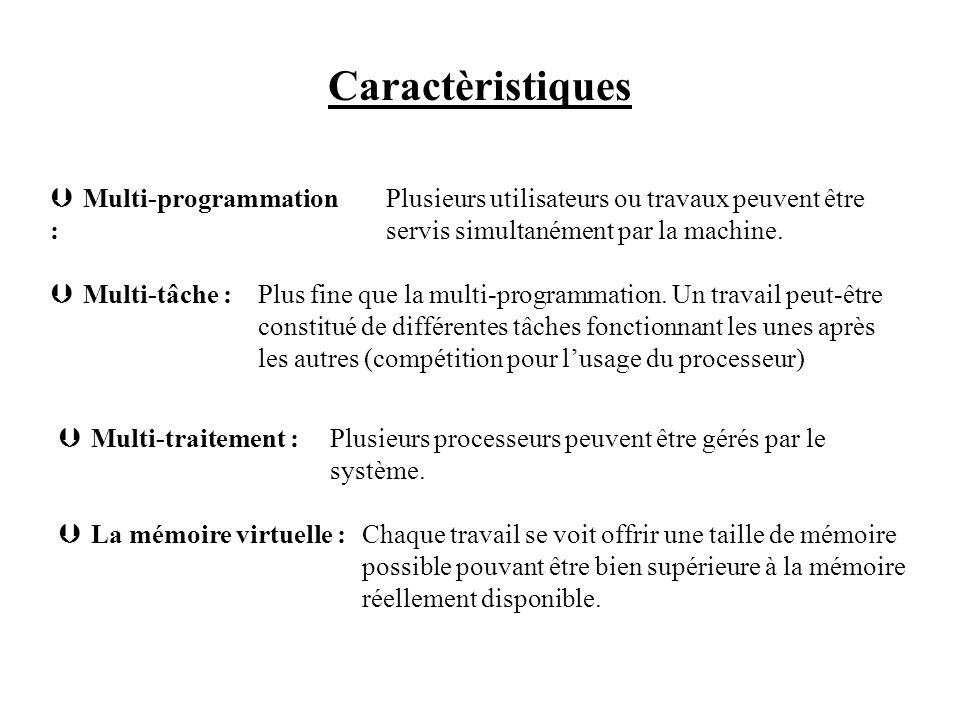 Caractèristiques Þ Multi-programmation : Plusieurs utilisateurs ou travaux peuvent être servis simultanément par la machine. Þ Multi-tâche :Plus fine