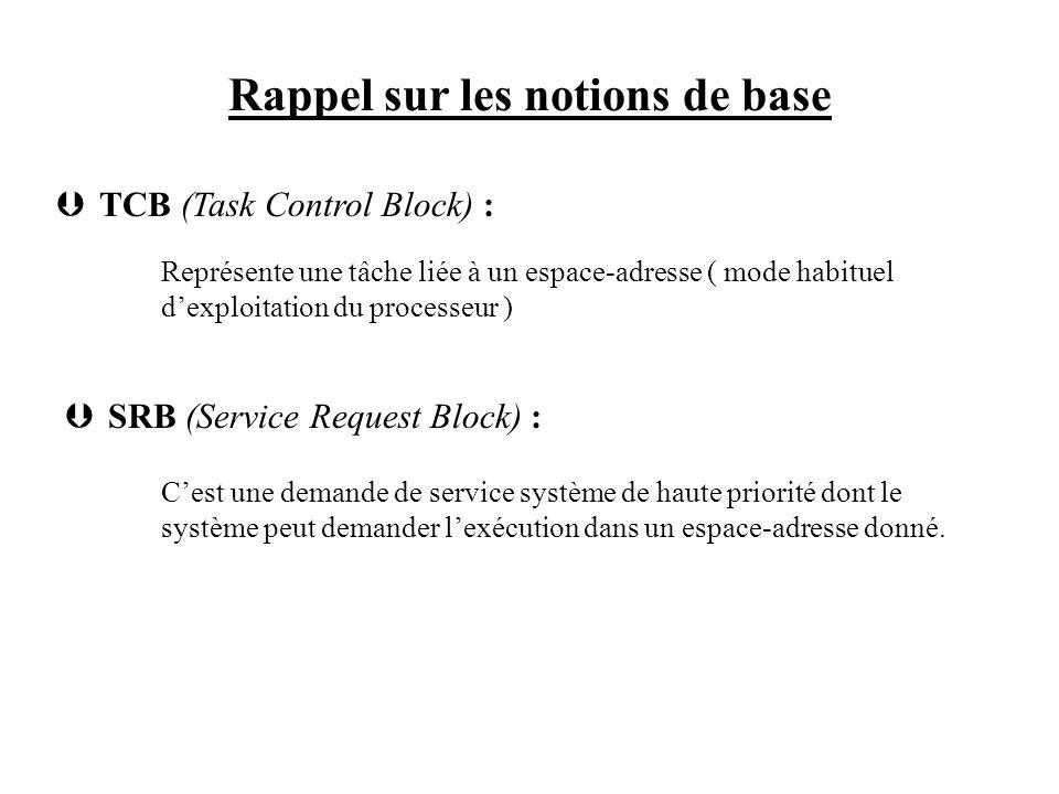 Rappel sur les notions de base Þ TCB (Task Control Block) : Représente une tâche liée à un espace-adresse ( mode habituel dexploitation du processeur
