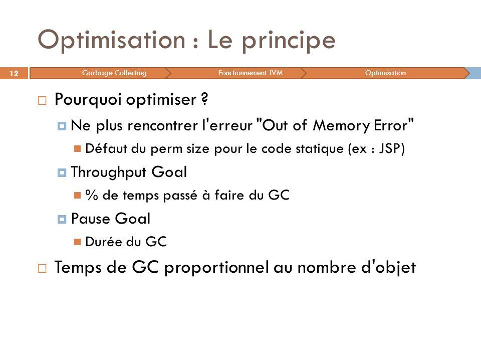 Optimisation : Le principe Pourquoi optimiser ? Ne plus rencontrer l'erreur