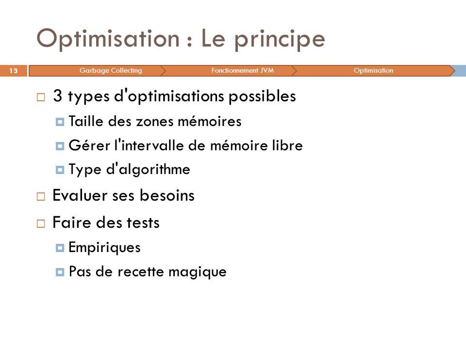 Optimisation : Le principe 3 types d'optimisations possibles Taille des zones mémoires Gérer l'intervalle de mémoire libre Type d'algorithme Evaluer s