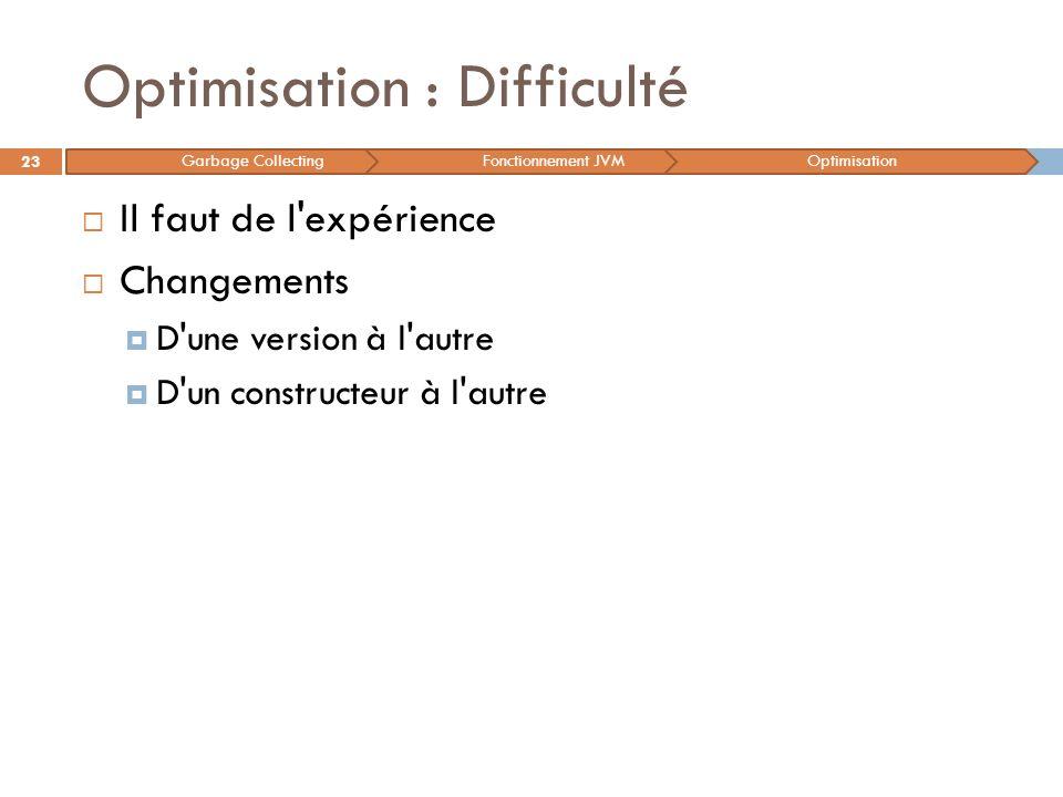 Optimisation : Difficulté Il faut de l'expérience Changements D'une version à l'autre D'un constructeur à l'autre 23 Garbage CollectingFonctionnement