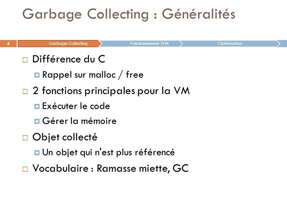 Garbage Collecting : Généralités Différence du C Rappel sur malloc / free 2 fonctions principales pour la VM Exécuter le code Gérer la mémoire Objet c
