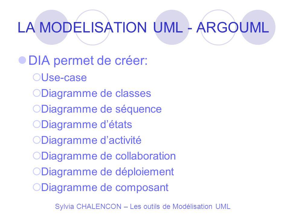 LA MODELISATION UML - ARGOUML DIA permet de créer: Use-case Diagramme de classes Diagramme de séquence Diagramme détats Diagramme dactivité Diagramme