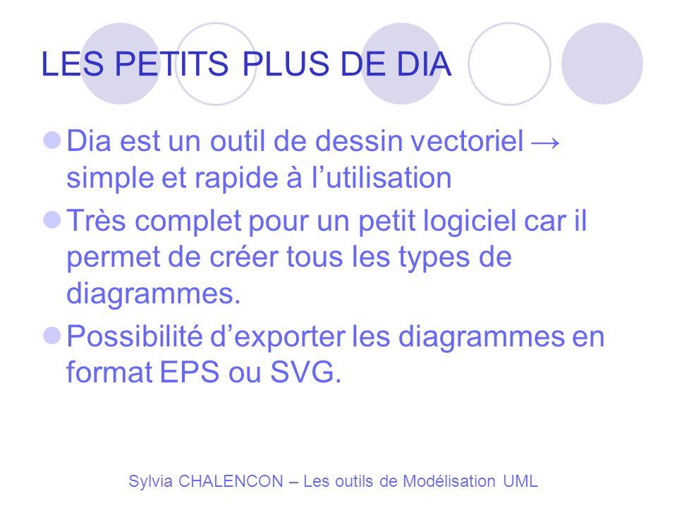 LES PETITS PLUS DE DIA Dia est un outil de dessin vectoriel simple et rapide à lutilisation Très complet pour un petit logiciel car il permet de créer