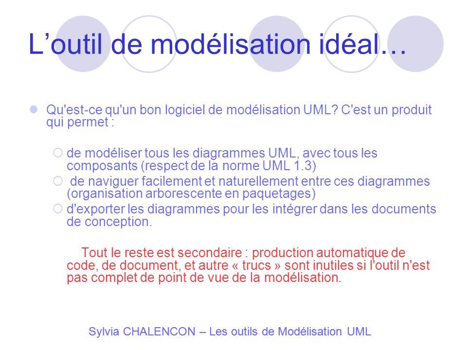 Loutil de modélisation idéal… Qu'est-ce qu'un bon logiciel de modélisation UML? C'est un produit qui permet : de modéliser tous les diagrammes UML, av
