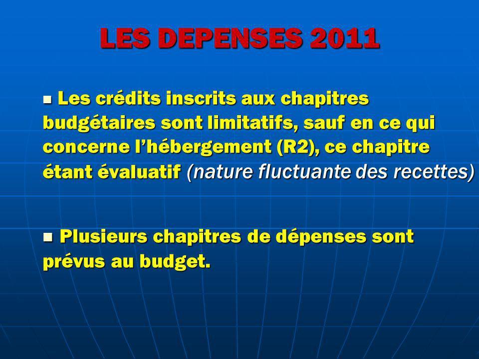 LES DEPENSES 2011 Les crédits inscrits aux chapitres budgétaires sont limitatifs, sauf en ce qui concerne lhébergement (R2), ce chapitre étant évaluatif (nature fluctuante des recettes) Les crédits inscrits aux chapitres budgétaires sont limitatifs, sauf en ce qui concerne lhébergement (R2), ce chapitre étant évaluatif (nature fluctuante des recettes) Plusieurs chapitres de dépenses sont prévus au budget.