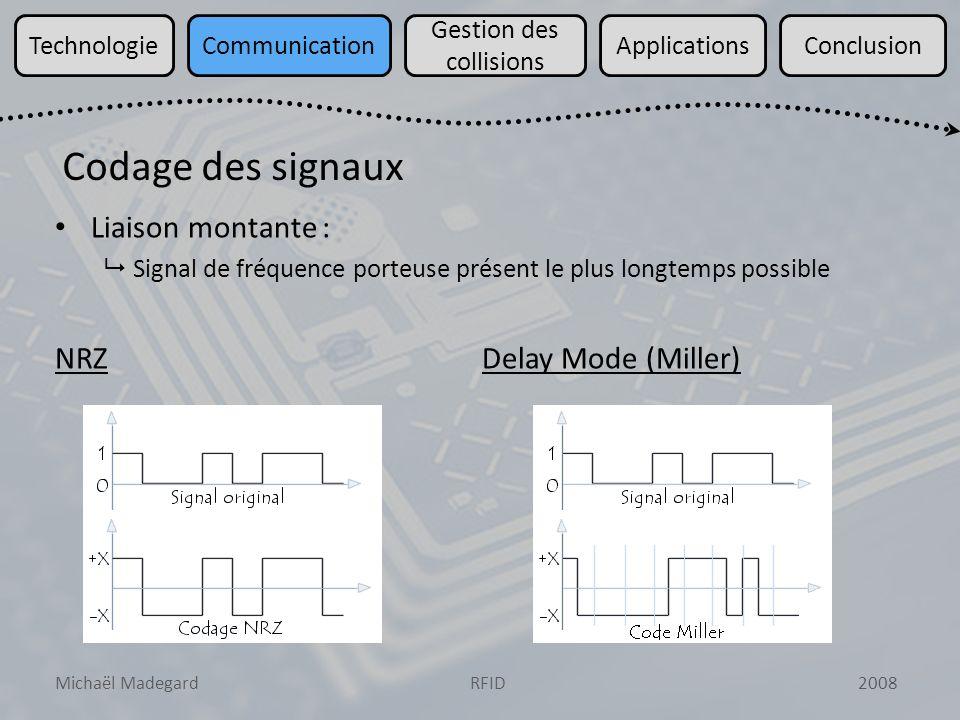 Michaël Madegard2008RFID TechnologieCommunication Gestion des collisions ApplicationsConclusion Codage des signaux Liaison montante : Signal de fréquence porteuse présent le plus longtemps possible NRZ Delay Mode (Miller)