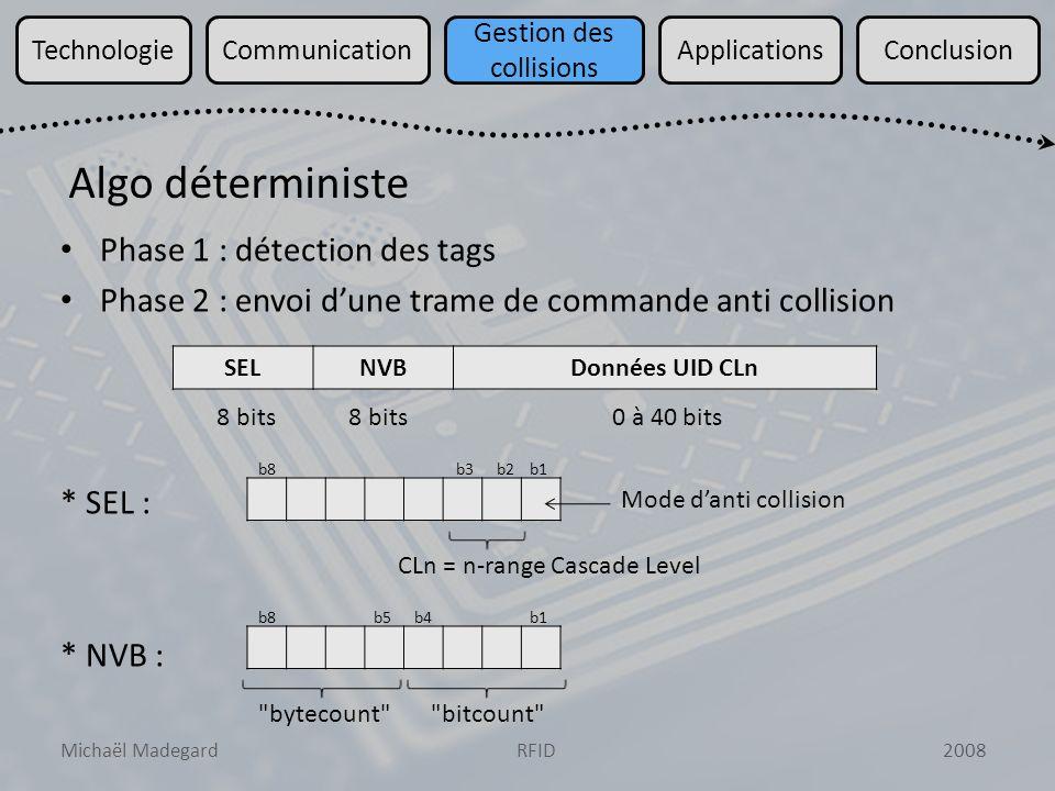 Michaël Madegard2008RFID TechnologieCommunication Gestion des collisions ApplicationsConclusion Phase 1 : détection des tags Phase 2 : envoi dune trame de commande anti collision * SEL : * NVB : Algo déterministe SELNVBDonnées UID CLn 8 bits 0 à 40 bits CLn = n-range Cascade Level Mode danti collision b8b1b3b2 bytecount bitcount b1b4b5b8