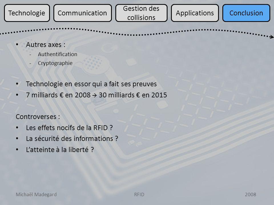 Michaël Madegard2008RFID TechnologieCommunication Gestion des collisions ApplicationsConclusion Autres axes : -Authentification -Cryptographie Technologie en essor qui a fait ses preuves 7 milliards en 2008 30 milliards en 2015 Controverses : Les effets nocifs de la RFID .