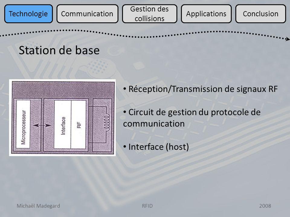 Michaël Madegard2008RFID TechnologieCommunication Gestion des collisions ApplicationsConclusion Modulations : liaison descendante Load Modulation OOK