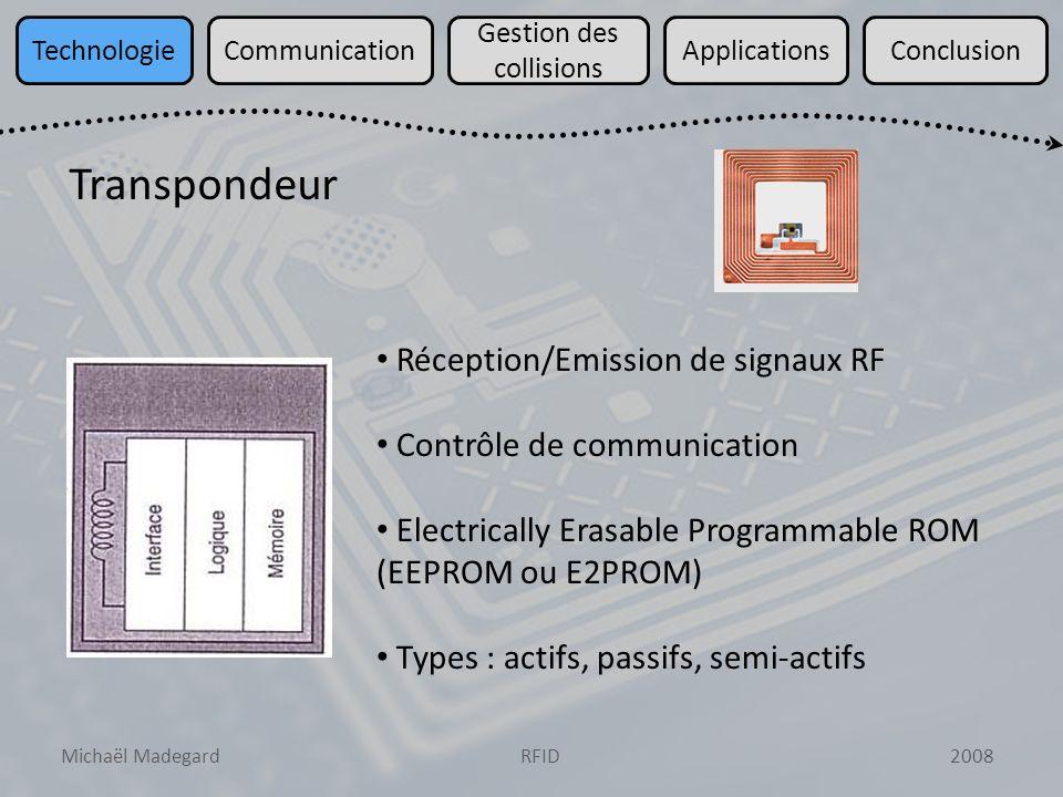 Michaël Madegard2008RFID TechnologieCommunication Gestion des collisions ApplicationsConclusion Transpondeur : télé-alimentation Induction électromagnétique