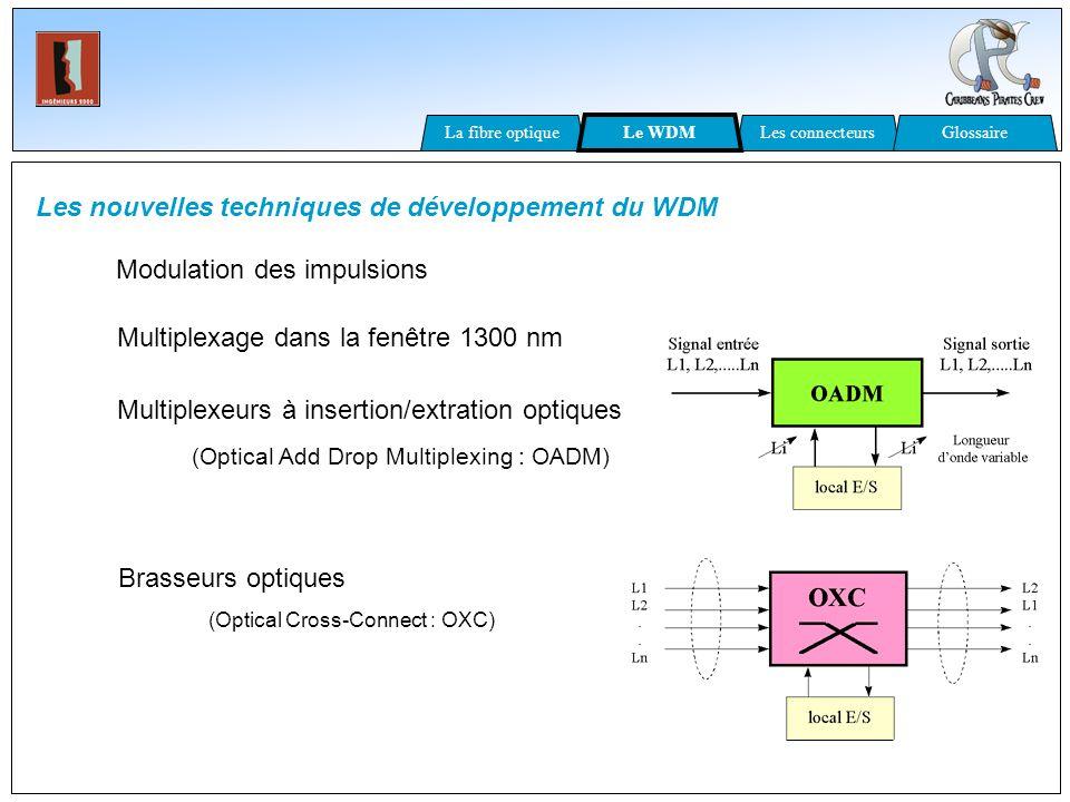 Les nouvelles techniques de développement du WDM Modulation des impulsions Multiplexage dans la fenêtre 1300 nm Multiplexeurs à insertion/extration op