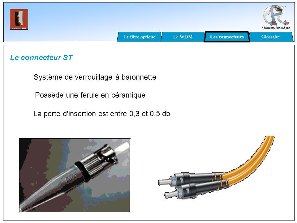 La fibre optiqueLe WDMGlossaire Les connecteurs Système de verrouillage à baïonnette Possède une férule en céramique La perte d'insertion est entre 0,