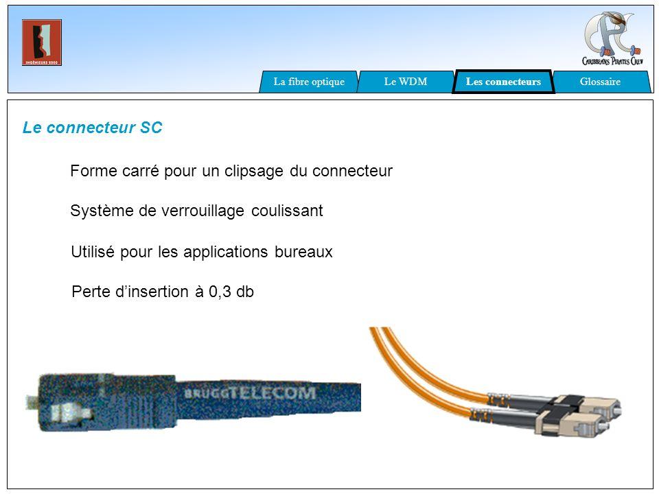 La fibre optiqueLe WDMGlossaire Les connecteurs Le connecteur SC Forme carré pour un clipsage du connecteur Système de verrouillage coulissant Utilisé