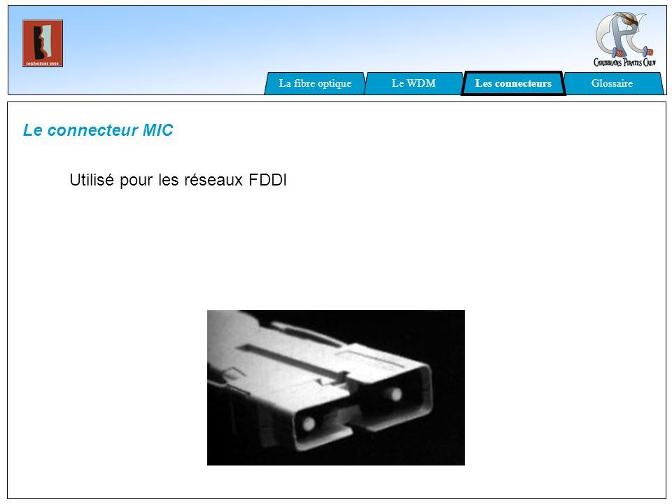 La fibre optiqueLe WDMGlossaire Les connecteurs Le connecteur MIC Utilisé pour les réseaux FDDI