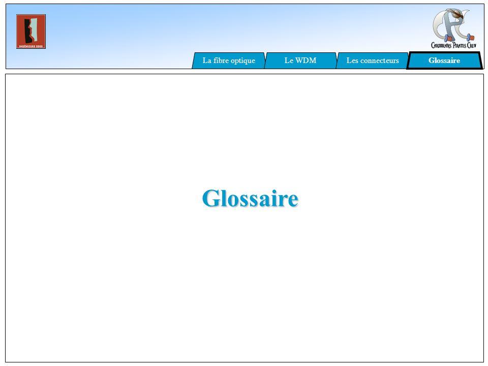 Glossaire La fibre optiqueLe WDMLes connecteurs Glossaire