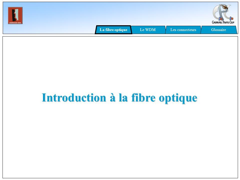 Les types de WDM TypesFenêtresEspacements ( nm) CanauxDébits potentiels C-WDM2 ème 1,6 - 0,88 - 162,5 à 5 GHz WDM3 ème 0,632320G à 1.28T D-WDM3 ème 0,4 - 0,280 - 1603T à 12T U-WDM3 ème 0,0840010T à 40T La fibre optiqueLes connecteursGlossaire Le WDM