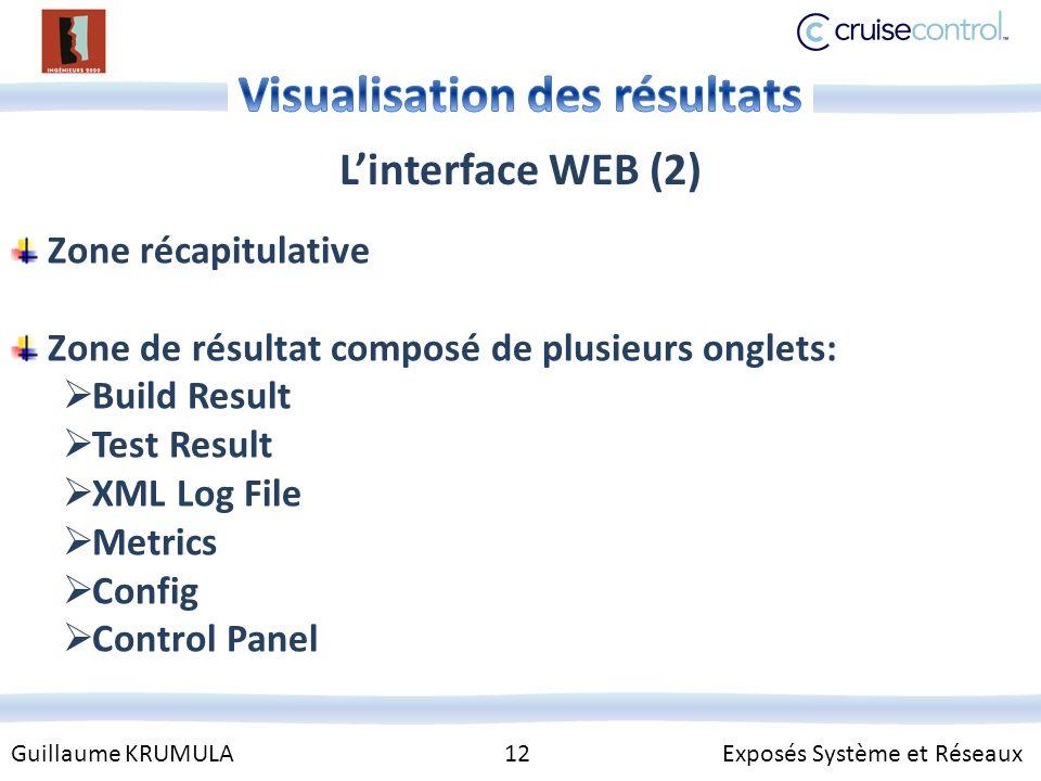 Guillaume KRUMULA 12 Exposés Système et Réseaux Linterface WEB (2) Zone récapitulative Zone de résultat composé de plusieurs onglets: Build Result Test Result XML Log File Metrics Config Control Panel