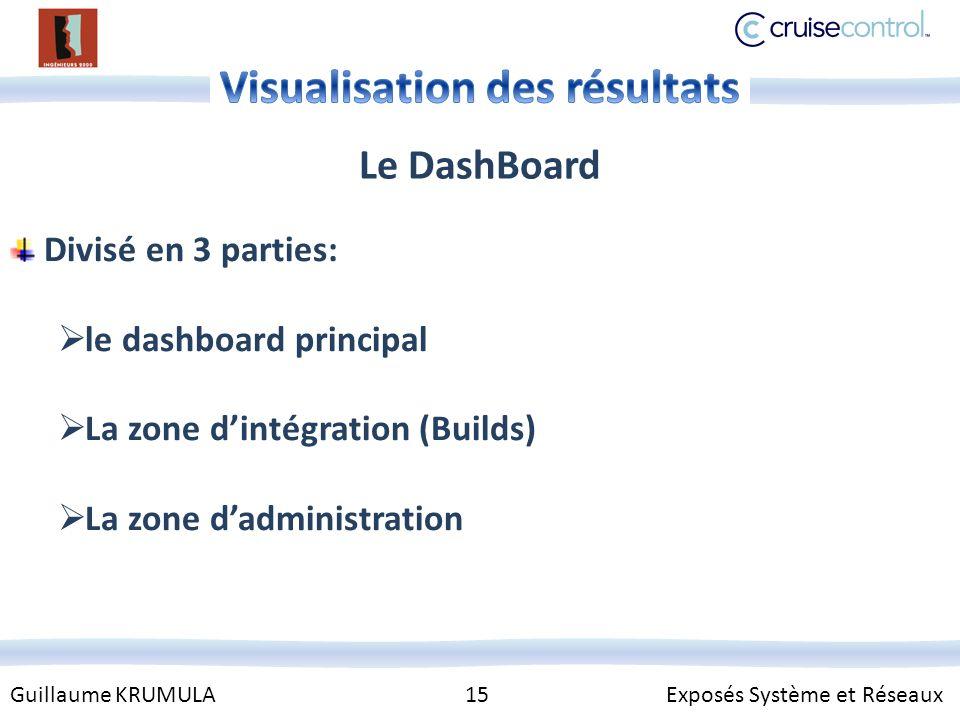 Guillaume KRUMULA 15 Exposés Système et Réseaux Divisé en 3 parties: le dashboard principal La zone dintégration (Builds) La zone dadministration Le DashBoard
