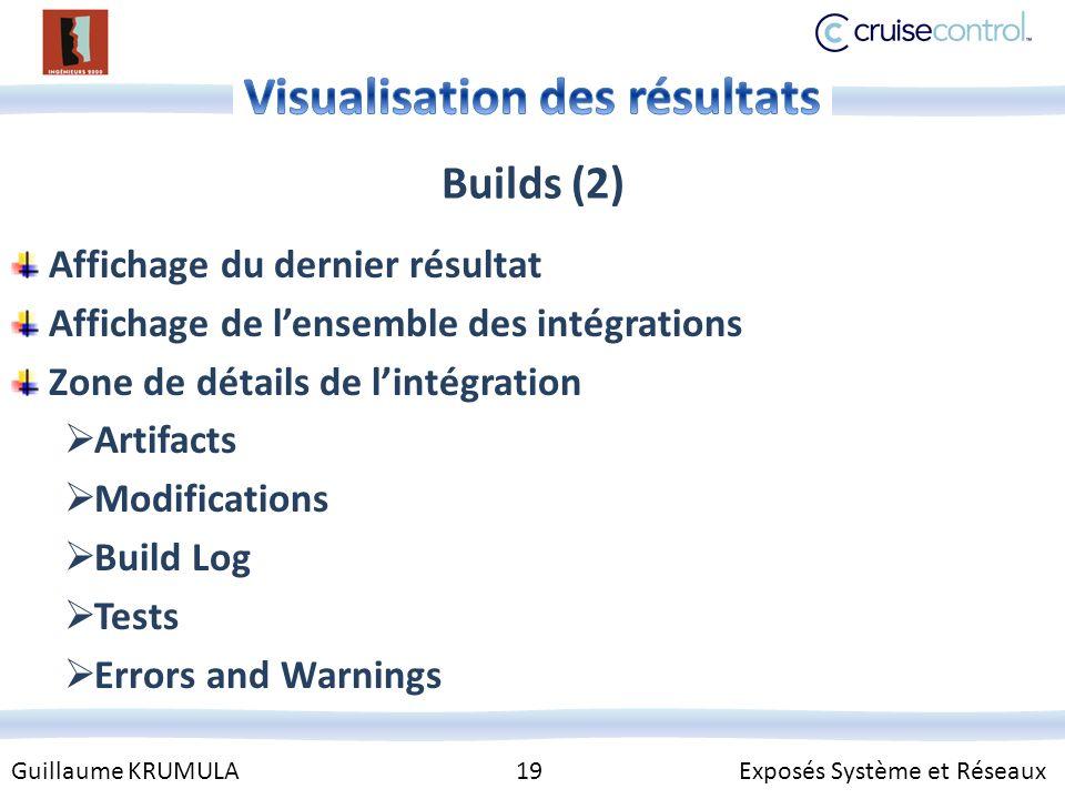 Guillaume KRUMULA 19 Exposés Système et Réseaux Affichage du dernier résultat Affichage de lensemble des intégrations Zone de détails de lintégration Artifacts Modifications Build Log Tests Errors and Warnings Builds (2)