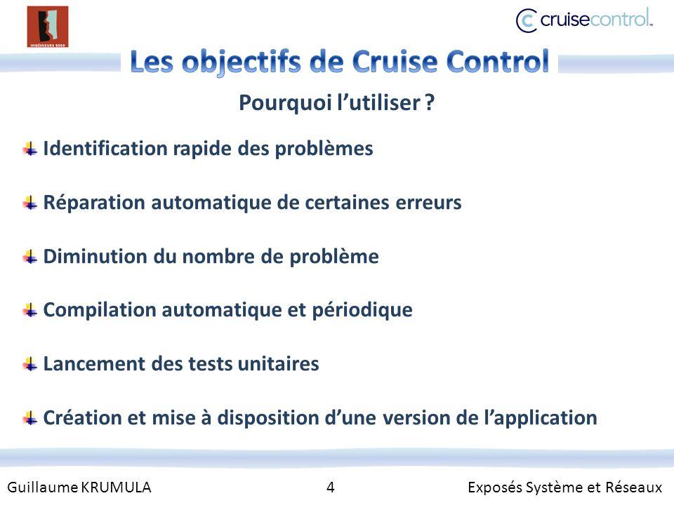 Guillaume KRUMULA 4 Exposés Système et Réseaux Pourquoi lutiliser .